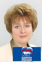 Кандидаты за которых будут голосовать жители Шелепихи