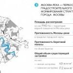 конкурс на разработку концепции градостроительного развития прибрежных территорий Москвы-реки