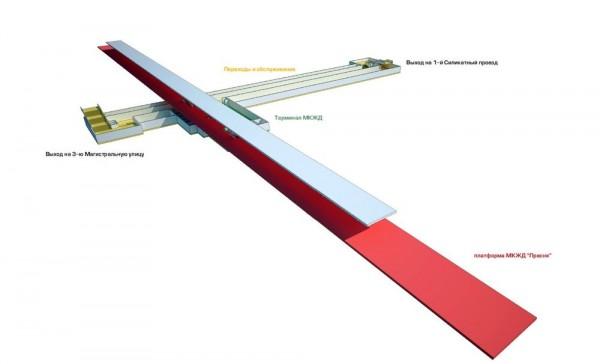 Проект Транспортно-пересадочного узла «ПРЕСНЯ»